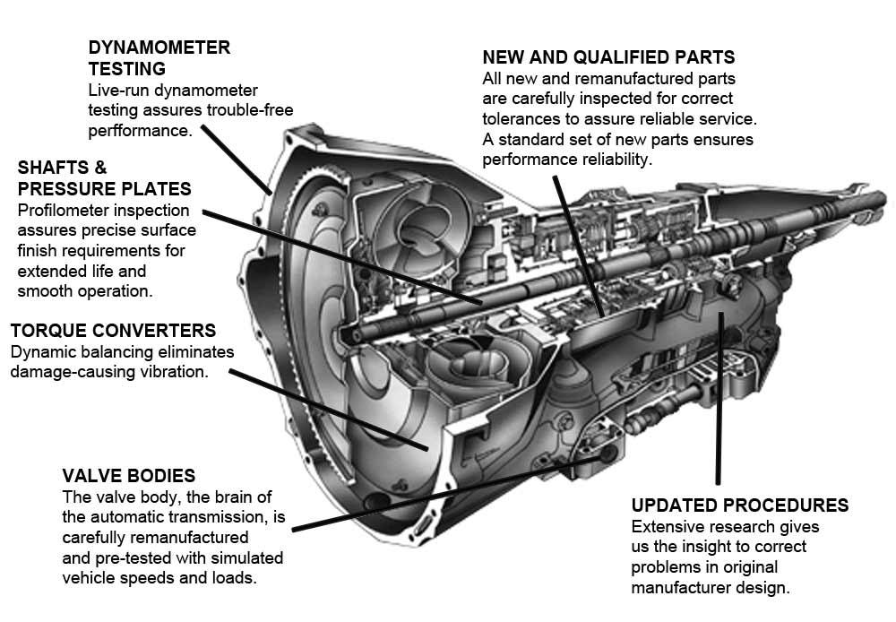 transmission-services