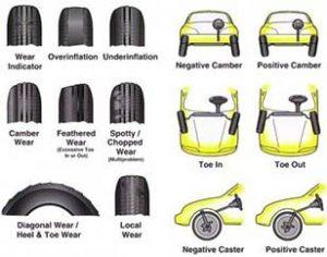 Houston Mercedes-Benz Wheel Alignment Service   Lucas Auto Care